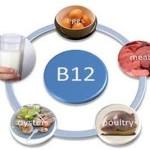 vitamina-B12-estomatitis